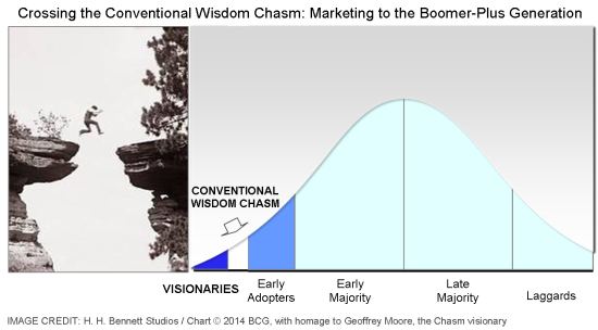 Jumping the chasm_H H Bennet Studios_BCG