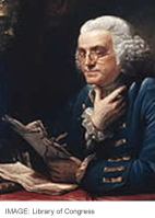 Ben Franklin bifocals