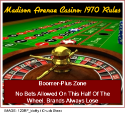 Madison Avenue Casino 1970 Rules